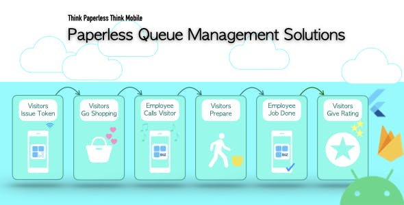 Paperless Queue Management Solutions with Shopping Cart for Android and iOS