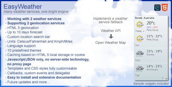 EasyWeather - Many Weather Services, One Bright Engine