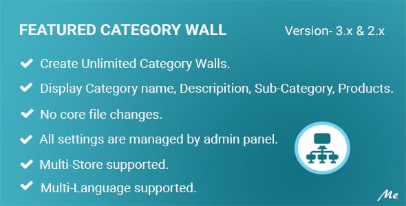 Featured Category Wall