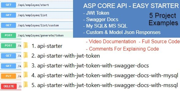 Asp Core Api - Easy Starter - 5 Projects