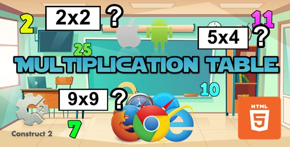 Multiplication Table - Educational Game - HTML5 (.Capx)