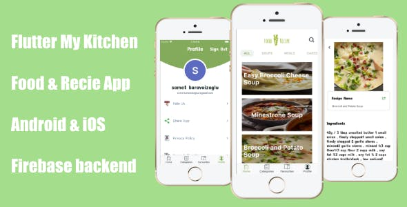 Flutter My Kitchen App & Admin Panel