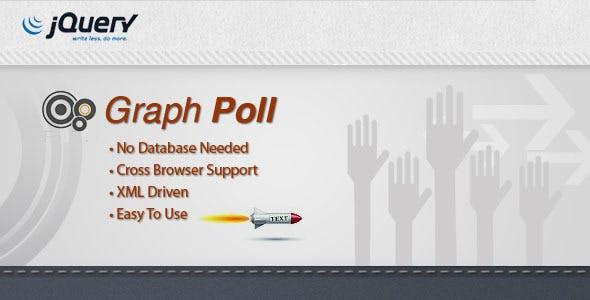 Graph Poll