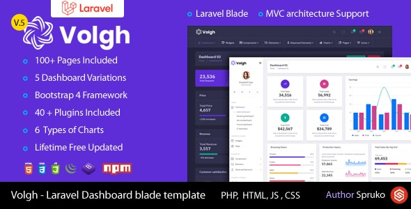 Volgh – Laravel Admin Template - CodeCanyon Item for Sale