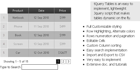 tQuery - Dynamic tables - CodeCanyon Item for Sale