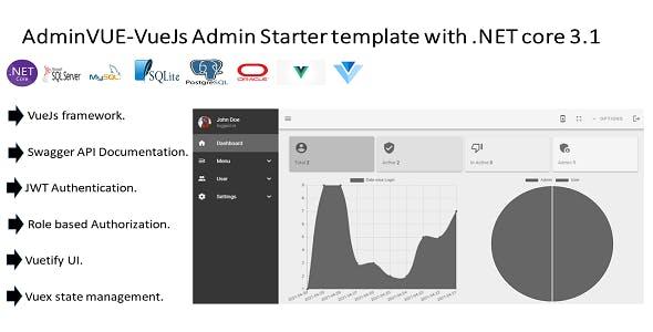 AdminVUE -VueJs Starter Admin Template with .NET Core 3.1