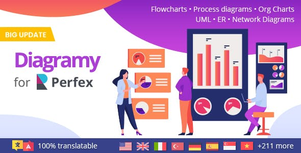 Diagramy - Diagrams and BPMN for Perfex (Flowcharts, Process diagrams, Org Charts & more)