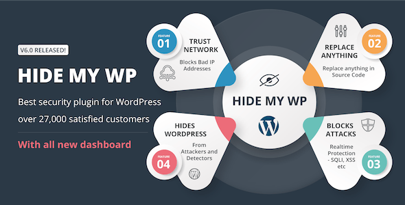 Hide My WP - Amazing Security Plugin for WordPress! - CodeCanyon Item for Sale