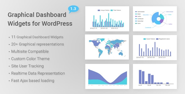 Graphical Dashboard Widgets for WordPress v1.3