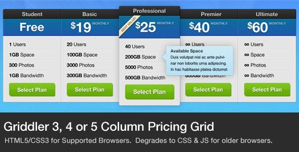 Griddler Pricing Grid I - CodeCanyon Item for Sale