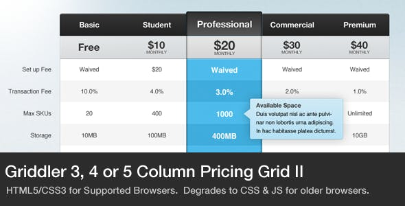 Griddler Pricing Grid II