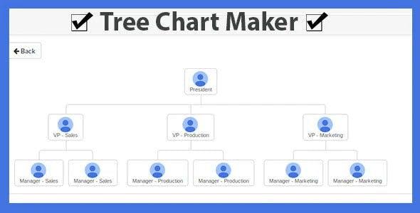 Tree Chart Maker