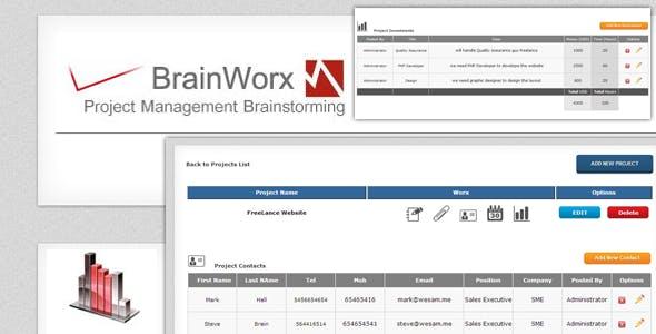 BrainWorx  Project management brainstorming
