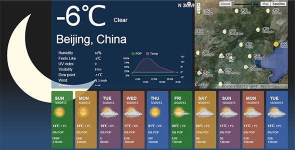 jQuery Weather Forecasts - CodeCanyon Item for Sale