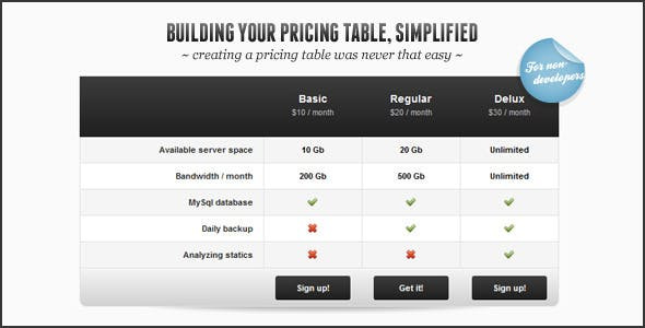 Pricing Table Creator