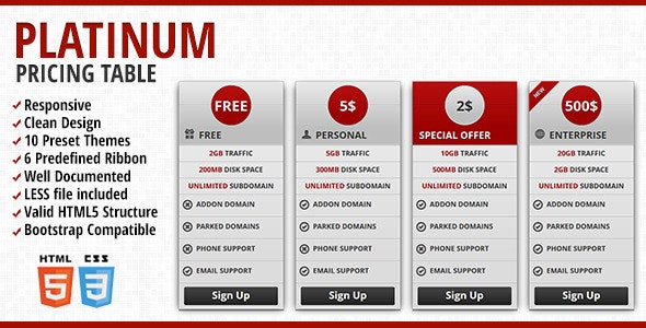 Platinum -  Responsive Pricing Table - CodeCanyon Item for Sale