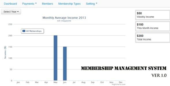 Simple Membership Management System