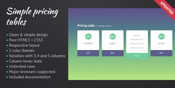 Simple Pricing Tables - CodeCanyon Item for Sale