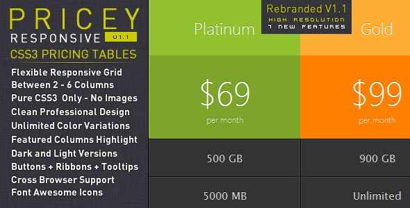 Pricey -  Responsive CSS3 Pricing Tables - CodeCanyon Item for Sale