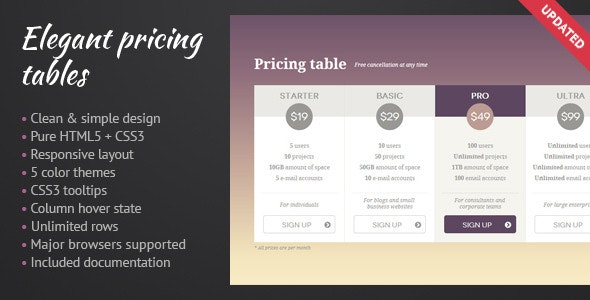 Elegant Pricing Tables - CodeCanyon Item for Sale
