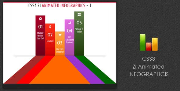 CSS3 Zi Animated Info Graphics - 1