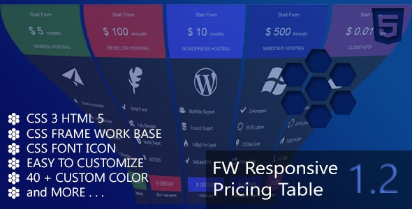 FW Responsive Pricing Table - CodeCanyon Item for Sale