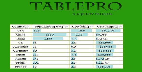 jQuery TablePro Plugin - CodeCanyon Item for Sale