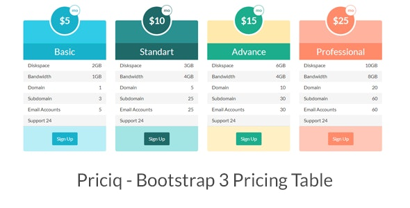 Priciq - Bootstrap 3 Pricing Table by gelevanog | CodeCanyon