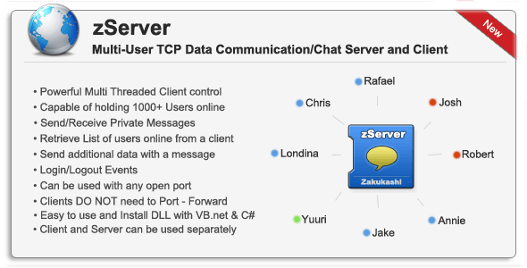 zServer -Multi-User Chat Server/Data Communication
