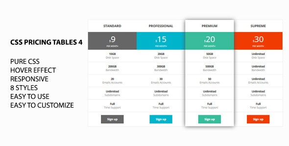 CSS Pricing Tables 4 - CodeCanyon Item for Sale