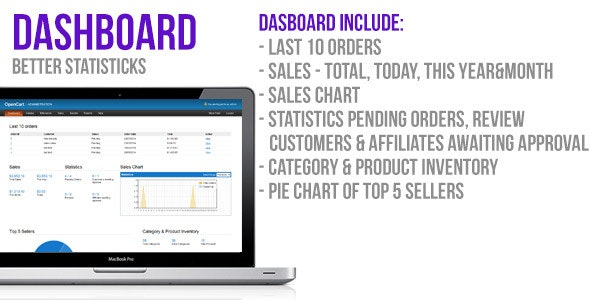 Better Dashboard - CodeCanyon Item for Sale